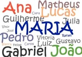 бразильские имена
